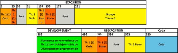 Tabl Chopin 1_1.xls